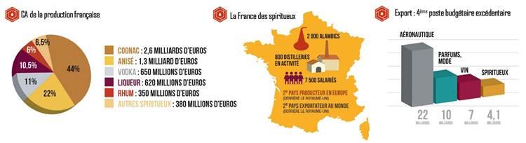 France Quintessence 2017