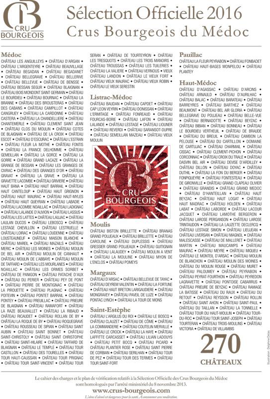 Liste Sélection Crus Bourgeois Médoc 2016
