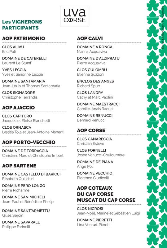 Détail de la dégustation des Vignerons d'UVA Corse printemps 2020